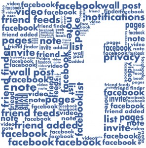 facebook brand page marketing