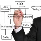 """Content Marketing the """"new"""" SEO?"""