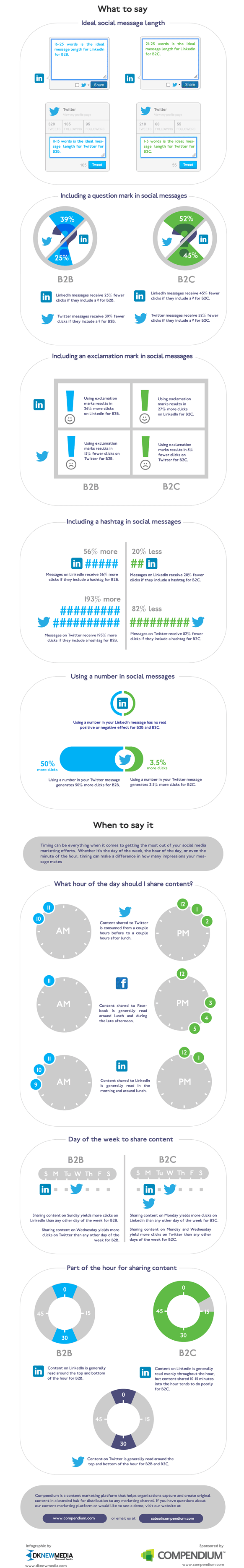 another infographic social media